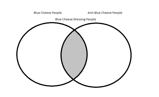 blue-cheese-diagram